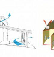 Thiết kế hệ thống thông gió tự nhiên cho nhà nhà xưởng